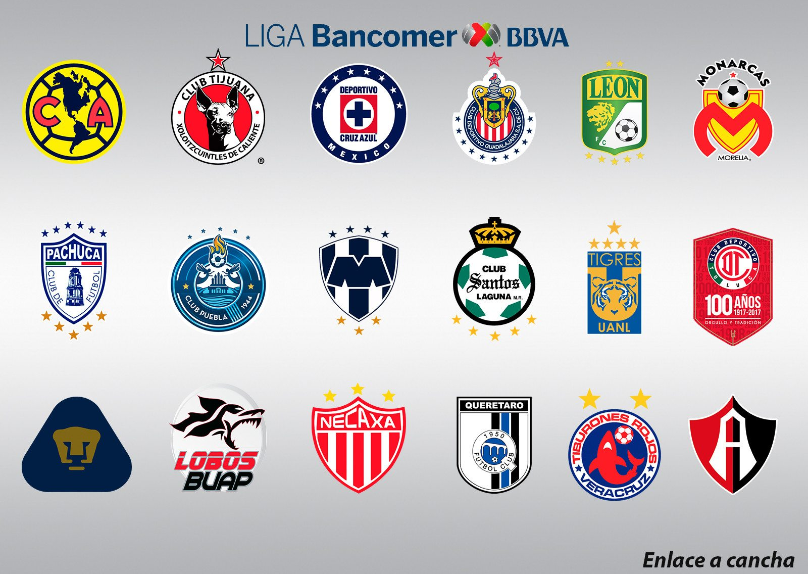 Photo of Predicciones para el Clausura 2018 de la Liga MX