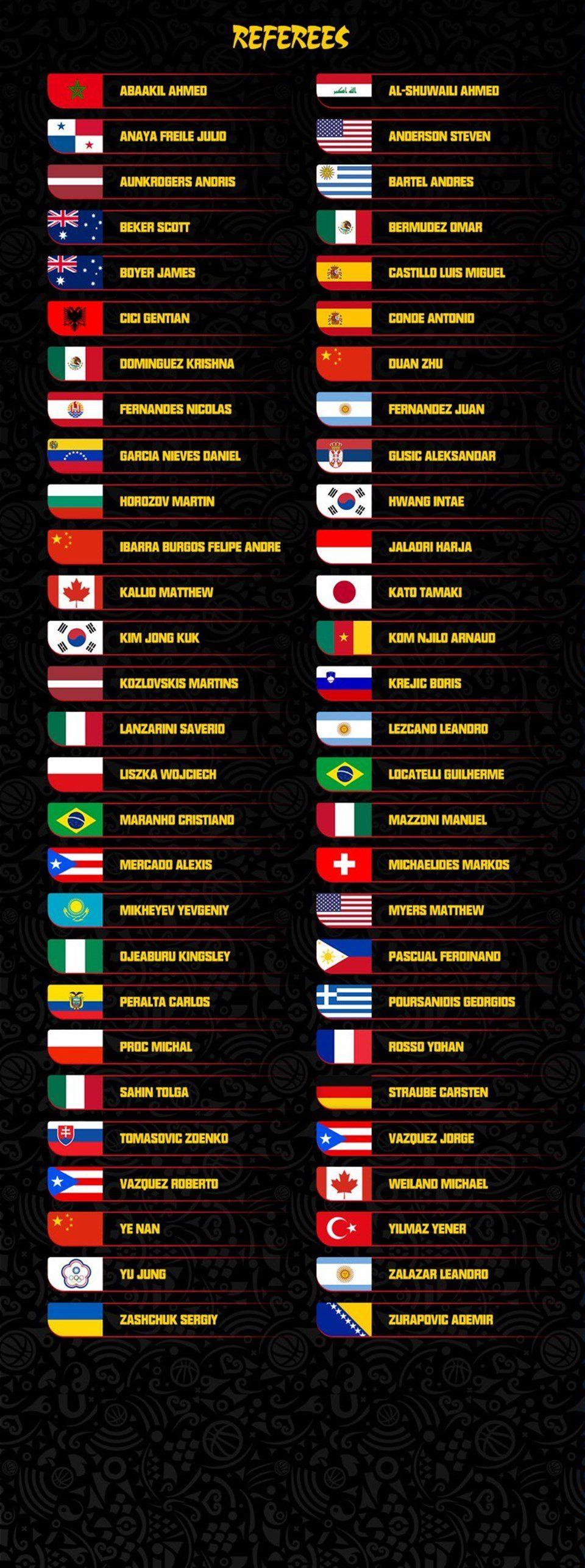árbitros mexicanos que van al mundial de basquetbol