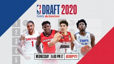 Draft NBA 2020